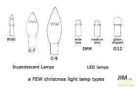 Christmas Light Bulb Sizes Rockit Site