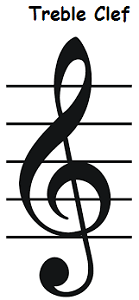 treblecleff the treble clef staff notes how to draw
