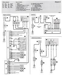 skoda wiring diagrams skoda wiring diagrams sf5678589 skoda wiring diagrams sf5678589