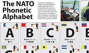 From wikimedia commons, the free media repository. The Nato Phonetic Alphabet Poster A2 59 X 42 Cm Approx Amazon Co Uk Office Products
