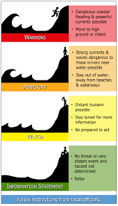 Download 704 warning tsunami stock illustrations, vectors & clipart for free or amazingly low rates! Nthmp Tsunami Information Guide