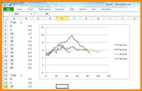 how to make a scatter plot in excel how to make a scatter plot on excel screenshot labelled aakaksatop