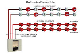 alarm system schematic diagram wirdig