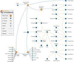 wires broadband network diagram   update  Â  inside wires broadbandwires broadband network diagram   update