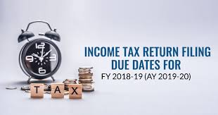 Income Tax Penalty Chart Due Dates For Filing Income Tax Return Fy 2018 19 Ca Portal
