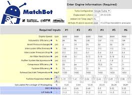 Borg Warner Turbo Calculator Car News And Reviews