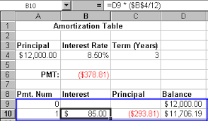 How To Create An Amortization Table In Excel How Do You Create An Amortization Table With The Pmt Function