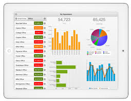 Oracle Bi Mobile App Designer Oracle Bi Mobile App Designer Is Now Available Oracle