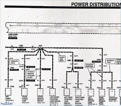 1997 ford f150 fuse box diagram under dash 1980 f250 fuse block 2006 f150 fuse box diagram 1997 ford f150 fuse box diagram under dash nett 2006 ford f 150 schaltplan galerie