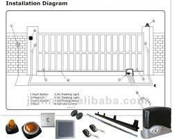 automatic sliding gate wiring diagram automatic gate opener auto gate motor on automatic sliding gate wiring diagram