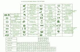 bmw e61 fuse box diagram bmw wiring diagrams