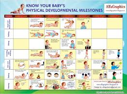 developmental milestones chart alfagraphics child physical development chart design