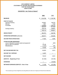 Sample Financial Report 24 how to write financial report in the church pandora squared 1