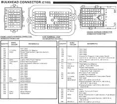 wiring diagram for ford f radio wiring discover your 98 ford truck pcm wiring diagrams