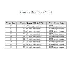 Heart Rate Exercise Chart