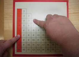 Addition Finger Chart 2 Montessori Album