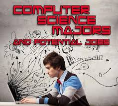 Jobs For Comp Sci Majors Computer Science Majors And Potential Jobs Collegexpress