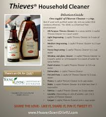 Thieves Oil Dilution Thievesr Thievesr Oil Blend Is Formulated With Highly Antiviral