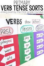 Verb Tense Anchor Chart Verb Tense Sorts Grammar Verb Tenses Teaching Nouns