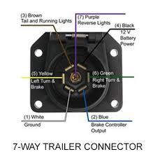 pdf] 7 pin trailer wiring diagram ford manual (28 pages) 7 pin super duty trailer wiring diagram at Ford 7 Way Wiring Diagram