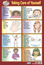 Chart For Kids On Taking Care Of Them Selves And Why Kids