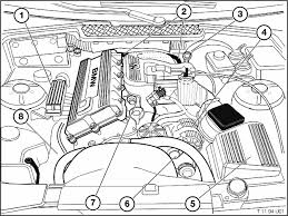 bmw e30 325i engine diagram 1milioncars bmw 325i e30 engine m42 engine technical