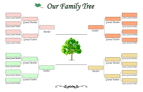 How To Make A Genealogical Tree How To Make Family Tree Template Business
