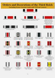 Army Apft Chart Best Of Army Apft Chart Gliderinfantry Army Apft Standards Chart