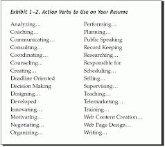 Stunning Resume Skill List 83 With Additional Resume Templates With Resume  Skill List
