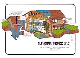 Earth Homes Designs Sunterra Homes History