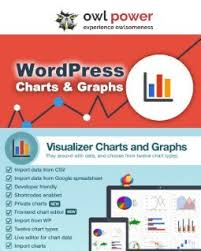 Advertising Charts And Graphs Visualizer Charts And Graphs