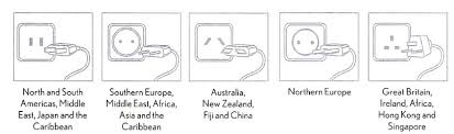 Electrical Adaptor Guide For Global Travel