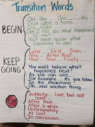 Transition Words Anchor Chart Transition Words Teaching