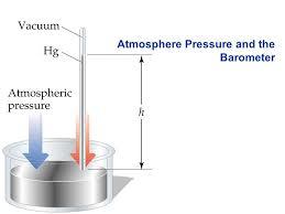 barometer chemistry. 8 atmosphere pressure and the barometer chemistry