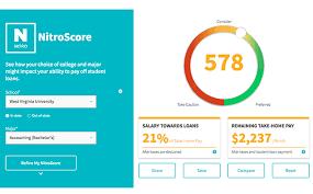 Nitro Introduces Student Loan Affordability Calculator