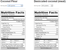 Coconut Flour Nutrition Label Coconut Flour And Diseccated