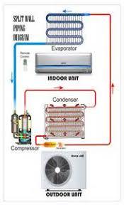 mitsubishi electric air conditioning wiring diagram images mitsubishi split ac schematic wordpress