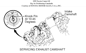 correct camshaft timing marks after removal of camshafts attached images