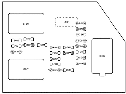 2007 chevy fuse box diagram wiring diagram go