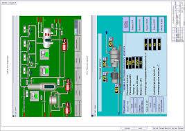 Дипломные проекты по системам автоматизации и управления Диплом  Автоматизированная система управления процессом атмосферной перегонки нефти