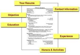 It is recommended that you share the resume in .pdf form to avoid  formatting mess.