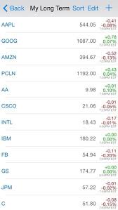 After Hours Stock Quotes