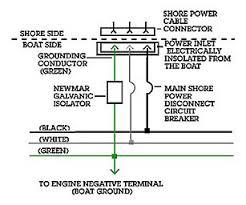 newmar gi 100 galvanic isolator, 100 amp RV Inverter Wiring Diagram newmar gi 100 galvanic isolator, 100 amp discontinued