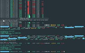 Gdax Vs Binance Macd Settings For Crypto Carlos V Spencer