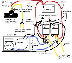 radiator fan wiring diagram wiring diagrams image free gmaili net g35 radiator fan wiring diagram automotive dual cooling fansmaradyne jet stream electric rhcheapestcarinsurance radiator fan wiring diagram at gmaili