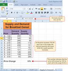 Supply And Demand Chart In Excel The Scatter Chart