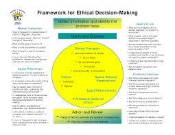 understanding of professional ethics essay understanding of  example essay on professional and ethical practice in nursing 5359875 ethics an essay on the understanding of evil 8598844
