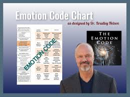 Bradley Nelson Emotion Code Chart The Body Emotions Emotion Code And Body Code With Energy