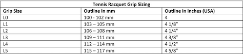 Tennis Racquet Grip Size Chart All You Need To Know About Tennis Racquet Grips Size