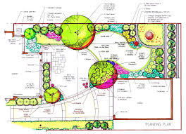 garden layout tool. Plans Planner Garden Layout Charming Ideas Images About Layouts On Pinterest Design Stunning Free Landscape Software Tool